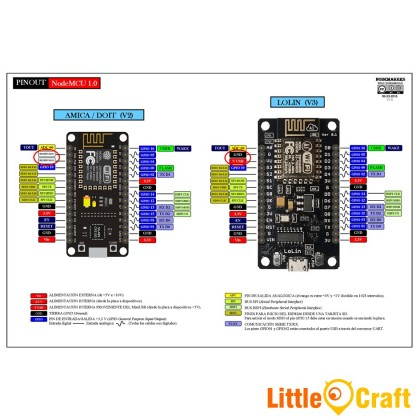 LoLin NodeMCU V3 Lua Based ESP8266 WIFI Development Board IoT