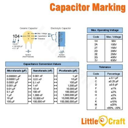 10pcs Ceramic Capacitor 50V 30pF 330pF 3.3nF 33nF 330nF