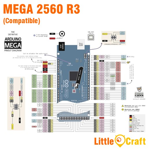 Arduino Mega 2560 R3 Compatible With USB cable